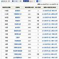 Photos: 震源地情報 - 日本気象協会
