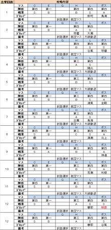 e6_マス別詳細