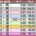 写真: a.富山競輪11R