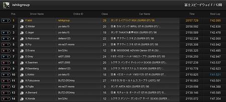 GT5 リモートレース